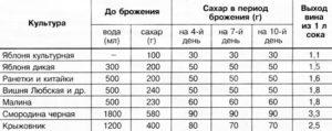 skolko-vodyi-6